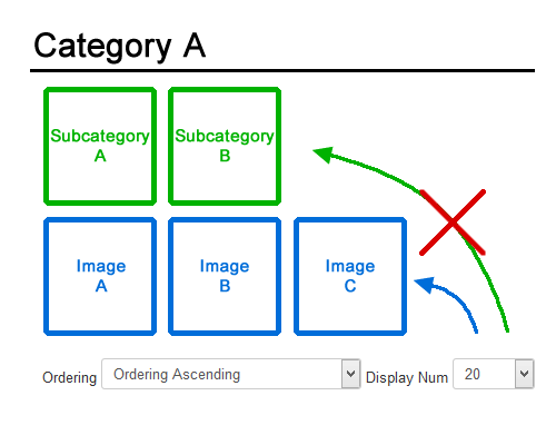 List of images and categories